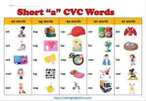 CVC Word Lists short a