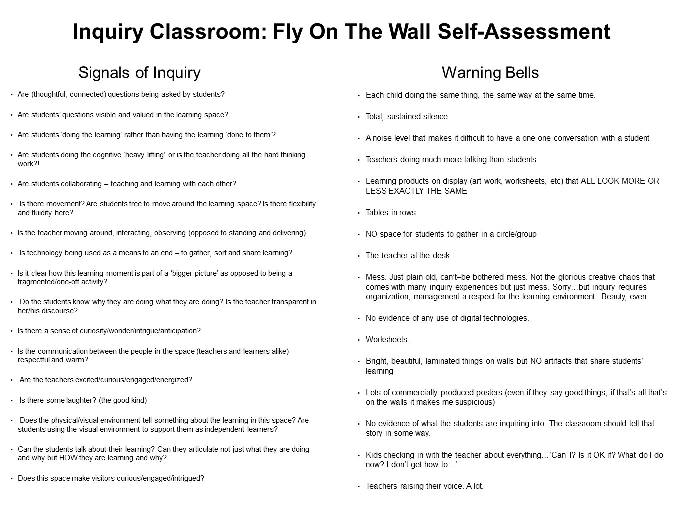 Inquiry Habitat Fly On The Wall Self Reflection Making