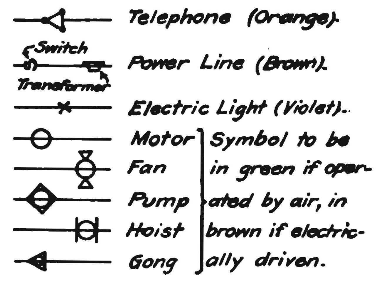 Mining Map Symbols Map Symbols Mining