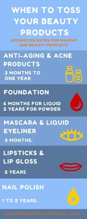 When-to-throw-out-beauty-products