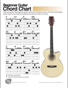 unlimited digital downloads beginner guitar chord chart also print rh makingmusicfun