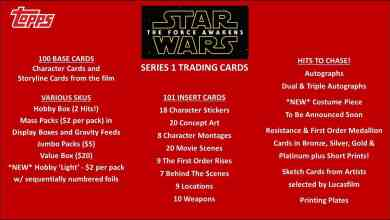 Photo of Star Wars: The Force Awakens Topps Series 1 Information Revealed