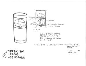 Cloud Generator