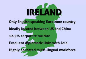 Benefits of Ireland as a business location