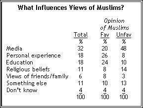 influence-view-of-muslim.jpg