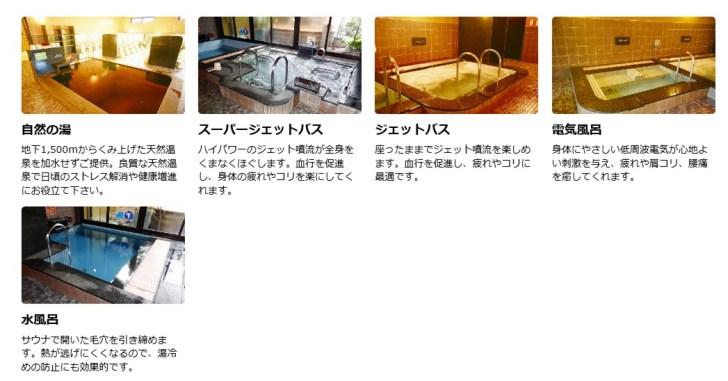 極楽湯横浜芹が谷店のお風呂の種類