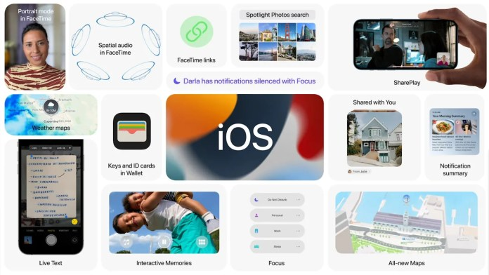 Features of iOS 15 and iPodOS 15