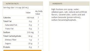The Importance Of Reading Food Labels With Medifast