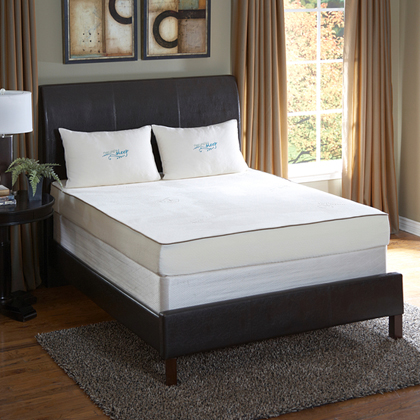 What to Look for in the Perfect Mattress