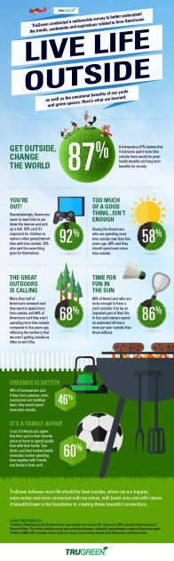 TruGreen #LiveLifeOutside Infographic