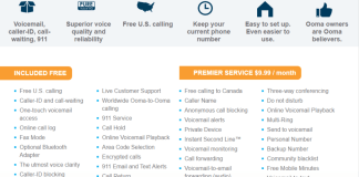 Reasons to switch to a smart home phone