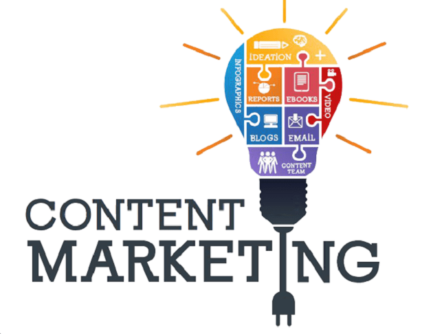 How Content Marketing Helps And Why To Outsource It?
