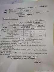 BIDVの両替レート