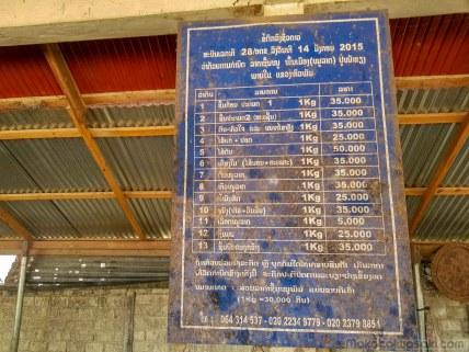 市場の肉の値段表