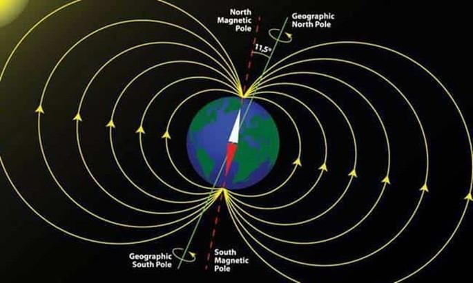 Yüklü Parçacıkların Elektriksel Hareketi