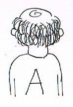 Einen Buchstaben auf den Rücken zu schreiben kann als Konzentrationsspiel für Senioren genutzt werden.