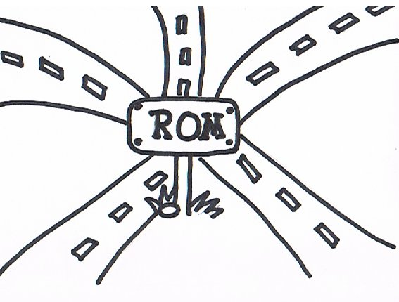 Alle Wege führen nach Rom- Ein Bilderätsel