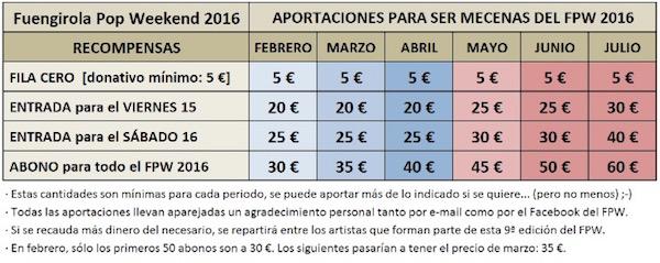 FPW-2016-tabla-aportaciones