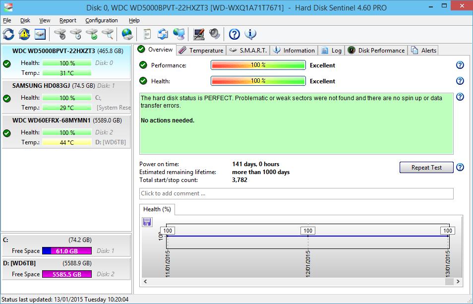 software monitor harddisk gratis