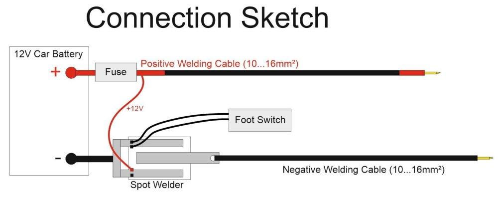 medium resolution of  now you can start welding
