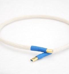 audiophile usb cables [ 1600 x 1071 Pixel ]
