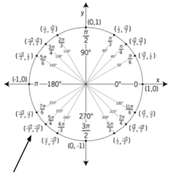 Answers to CPM Lesson 4.1.1: Special Angles in the Unit