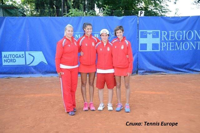Ana Cvetković, Olga Danilović, Anđela Skrobonja, Emilija Kojčić, European Summer Cups 2015 U14