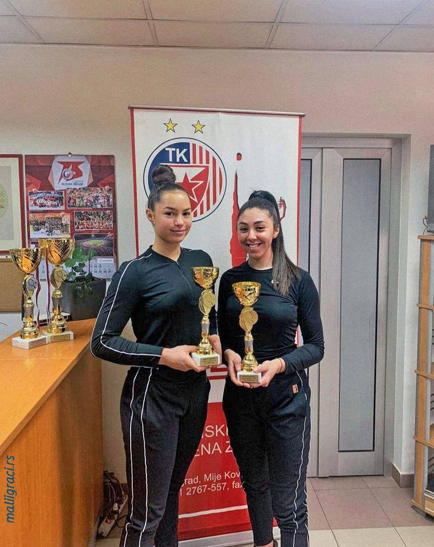 Anđela Lopičić, Anđela Petrović, BOŽIĆNI TURNIR 2020 ITF, ITF, Teniski klub Crvena zvezda Beograd