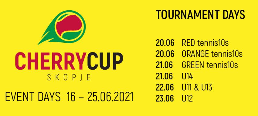 Зашто Cherry Cup Skopje 2021?