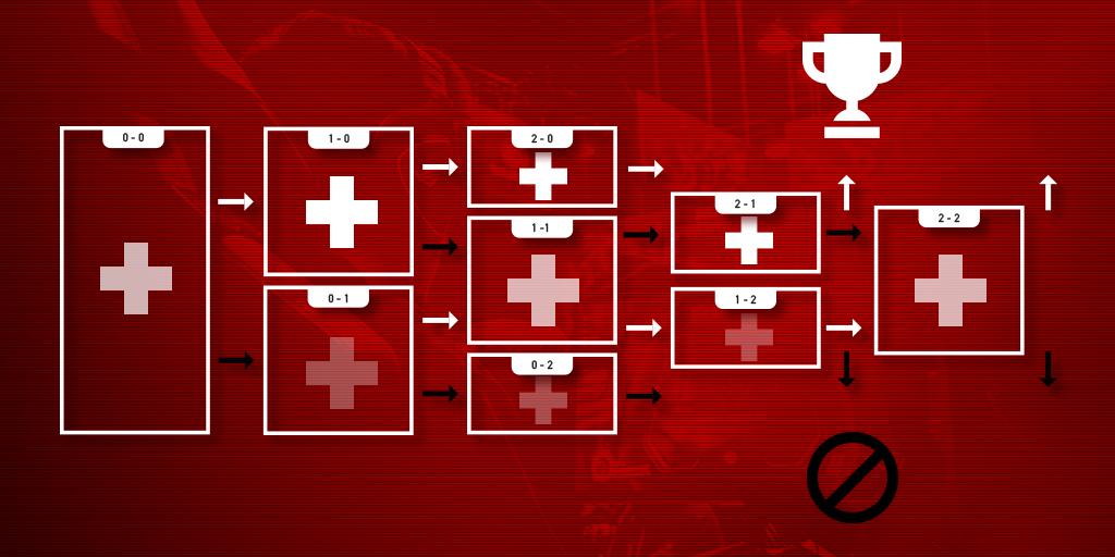 Švajcarac ili turnir švajcarskog sistema, Turnir Švajcarac, Švajcarac Logo