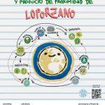 Jornadas sobre agroecología y productos de proximidad en Loporzano (Huesca)