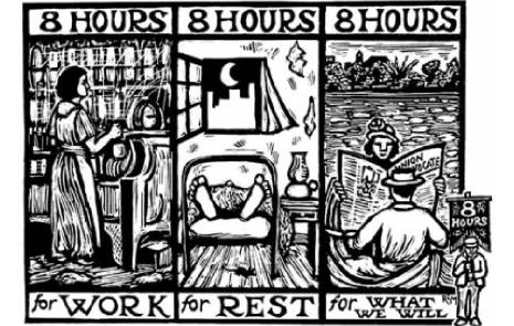 illustration depicting 8 hours for work, 8 hours for rest, 8 hours for what we will