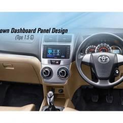 Spesifikasi Grand New Avanza E Veloz Terbaru All Toyota And Mall Store Indonesia Advertisements