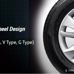 All New Kijang Innova Type Q Yaris Trd Sportivo Indonesia Toyota Mall Store Gallery Advertisements