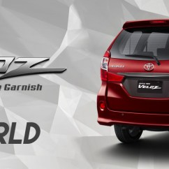 Grand New Avanza Second Brand Toyota Altis Price All And Veloz Mall Store Indonesia Advertisements