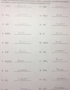 Types of chemical bonds also the name says it all naming compounds and writing formulas rh malouffschemblog wordpress
