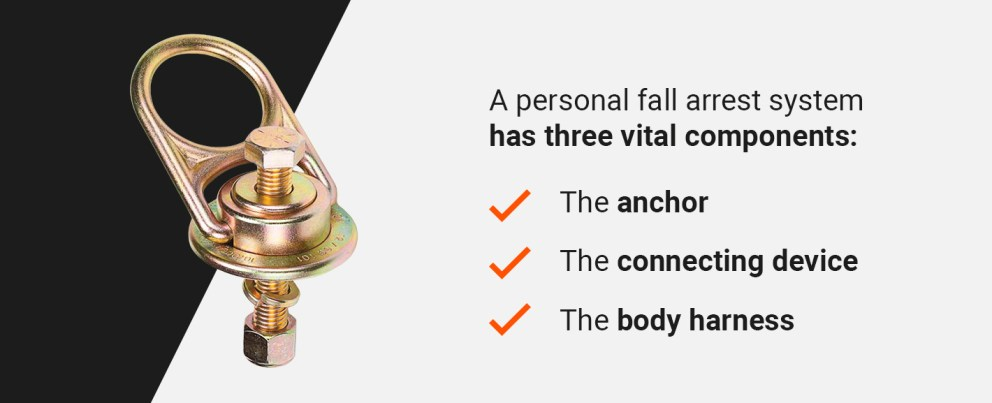 a personal fall arrest system has three vital components: the anchor, the connecting device, and the body harness