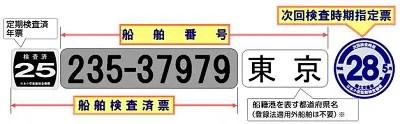 船舶番号(船舶検査済票)