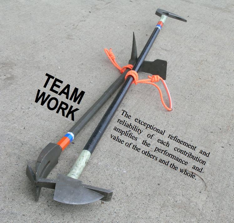 MW Team Work Tools
