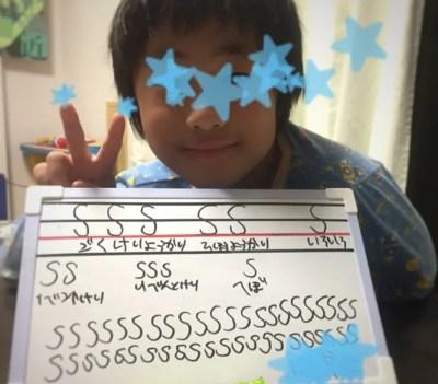 アルファベットのSをホワイトボードにたくさん書いている