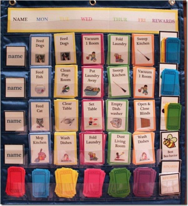 Printable Kids Chore Chart
