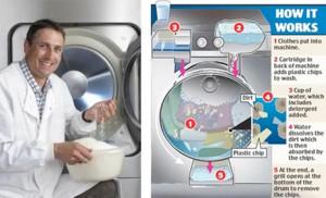 стиральная нано машина