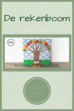 Pinterest - De rekenboom