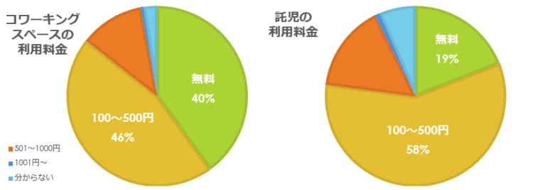 data7