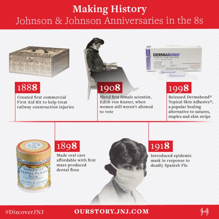 "Johnson & Johnson milestones with the number ""8"" as the common denominator #DiscoverJnJ #ad"
