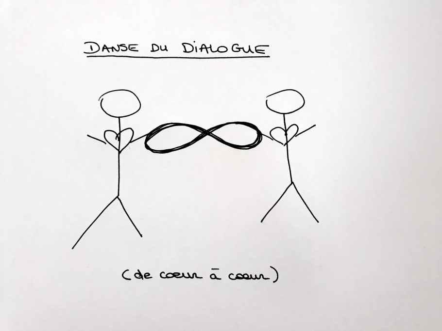 danse du dialogue CNV