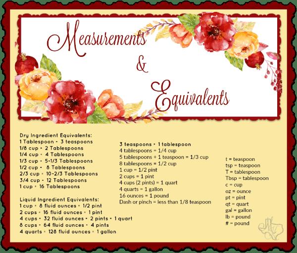 Mama Kats Kitchen Measurements