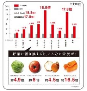 国産雑穀 たまちゃん 30品目
