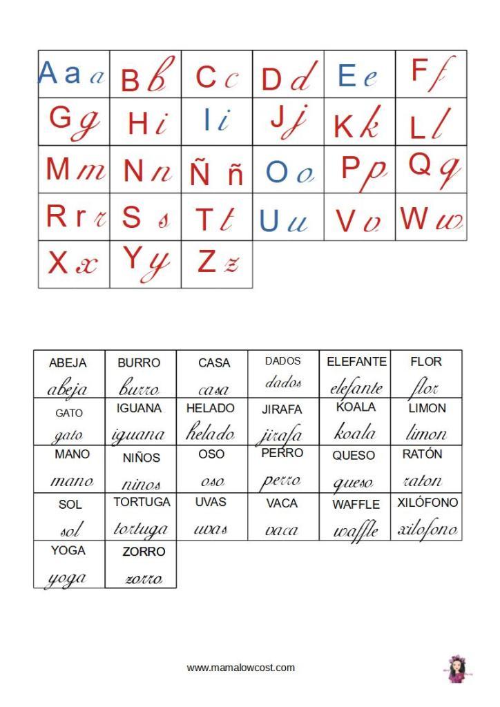 ABC caja de letras