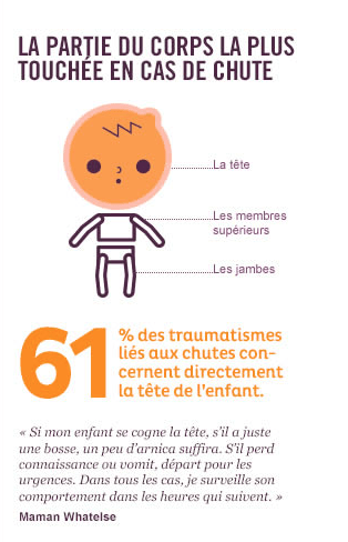 accidents domestiques-causes-conseils